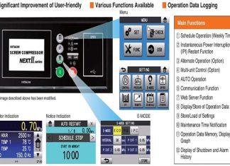 Máy tạo khí nitơ Hitachi